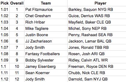 2020 Fantasy Football Cheat Sheet Printable.Fantasy Football Top Picks 2020