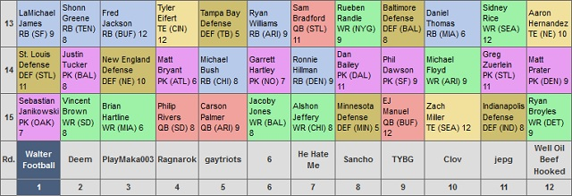 Espn Fantasy Walter Nfl Pro Football Mock Draft 2013