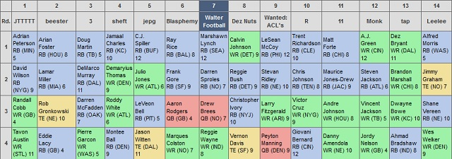 Mock Drafts every Wednesday evening. Check out the fantasy mock draft
