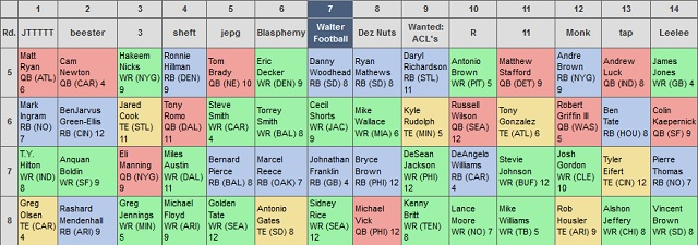 2013 Fantasy Football Mock Draft