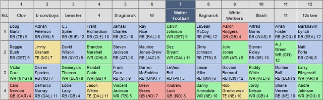 Mock Draft 2013 Running Backs