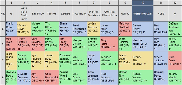 Walter Football Mock Draft