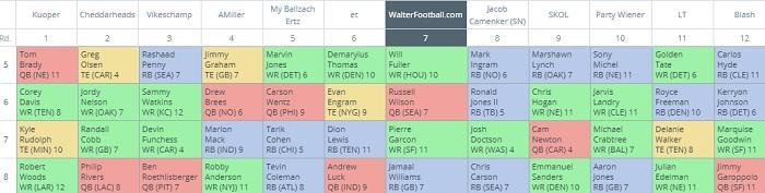 WalterFootball com: 2018 Fantasy Football Mock Draft