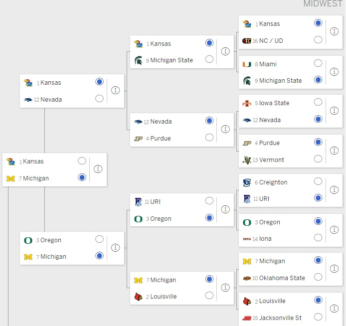ncaa tournament 2017 predictions who to bet on tonight nfl